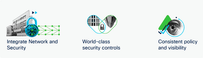 Integrate network and security